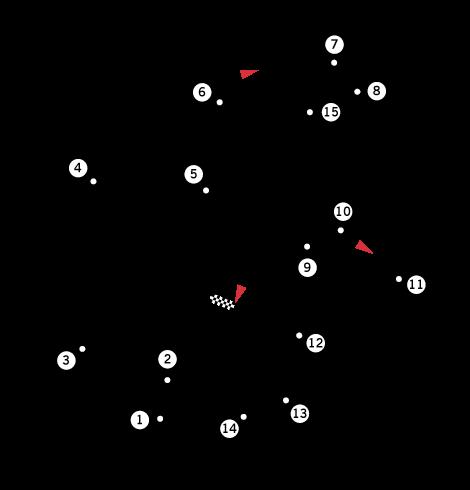 circuit-sepang