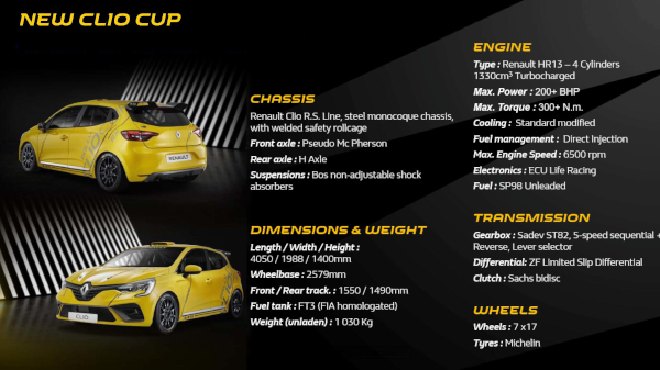 BROCHURE NEW CLIO RSR 2021_Page_04 (600)